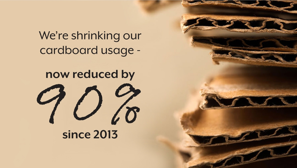 We're shrinking our cardboard usage - now reduced by 90% since 2013.